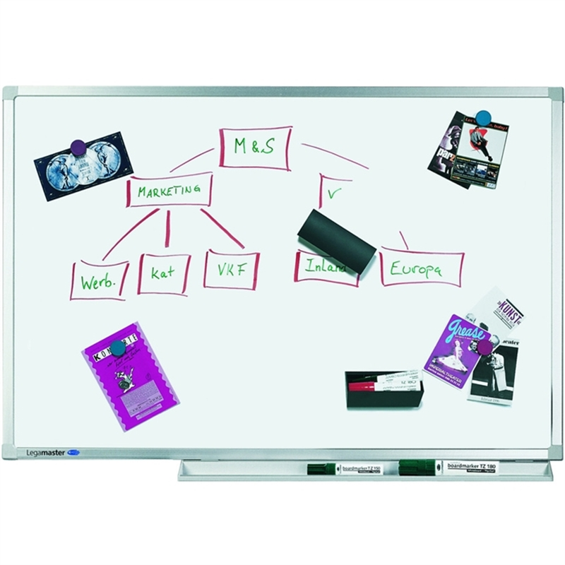 magnetic-boards-white-boards
